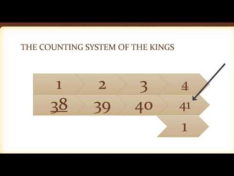 Chronology Of The Kings Of Israel