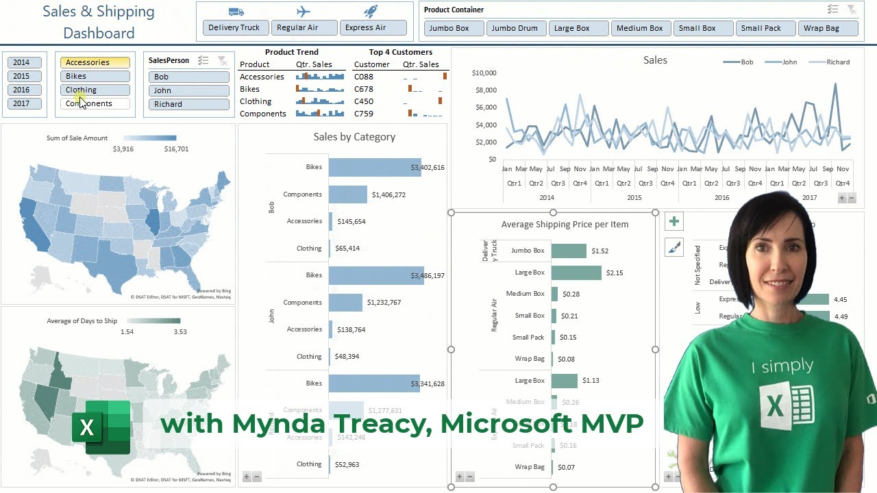 Interactive Excel Dashboards with Power Query and Power Pivot