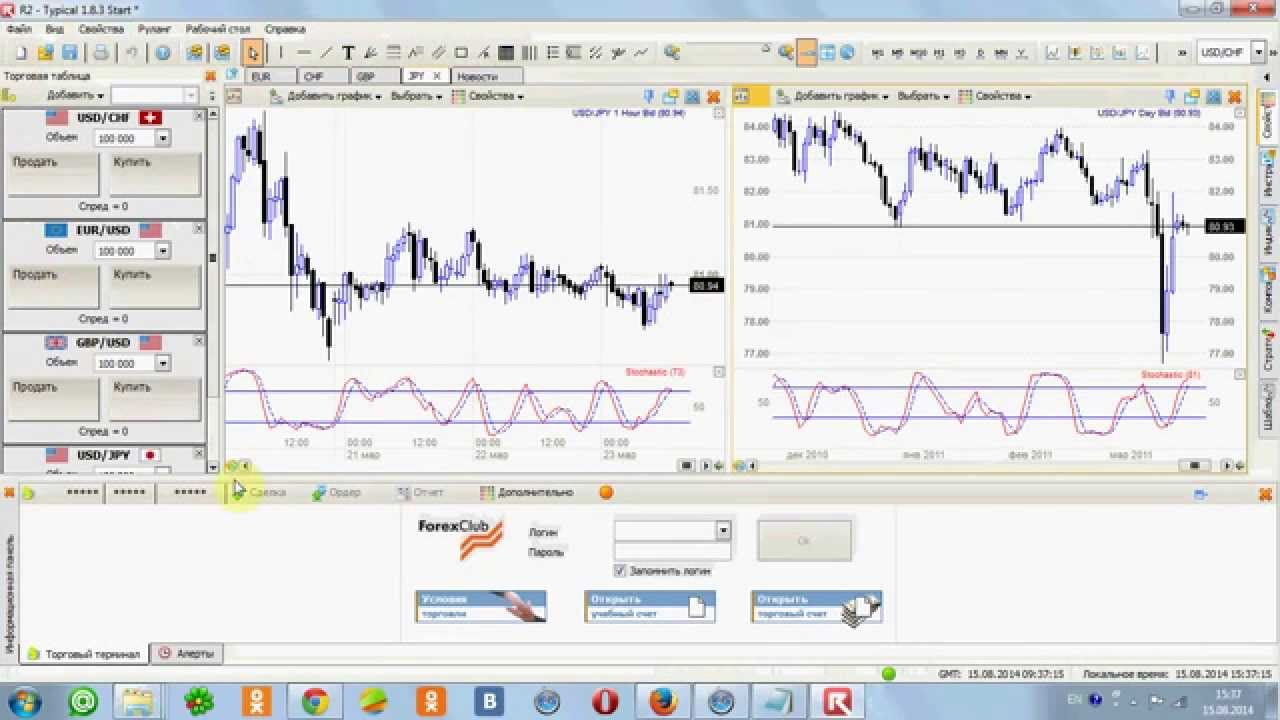 Программы для торговли на рынке форекс пул майнинг биткоин