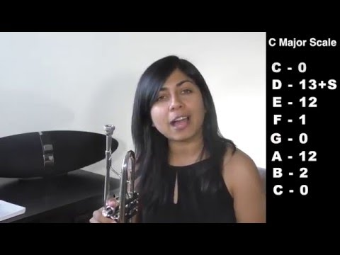 How to Play C Major (Bb concert) scale on the trumpet, by Estela