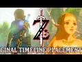 Zelda: Breath of the Wild - FINAL TIMELINE PLACEMENT