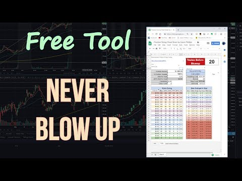 How To Never Blow Up A Day Trading Account | Correctly Size Into Every Trade