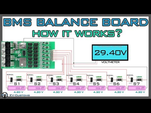 Li-ion Balancing and Protection Board BMS SIMULATION (How it