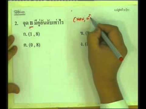 แผนภูมิและกราฟ (แบบฝึกหัด) ป.6