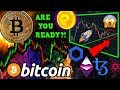 BITCOIN % At CRITICAL LEVEL!! Are ALTCOINS About To EXPLODE?! Satoshi's Identity [Theory]