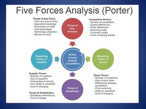 cathay pacific porter s five forces analysis Head office cathay pacific airways limited cathay pacific city cathay pacific airways limited swot analysis cathay pacific airways limited page 5.