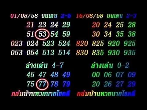 เลขเด็ด 16/8/58 กลุ่มบ้านหวยนายโชคดี หวย งวดวันที่ 16 สิงหาคม 2558