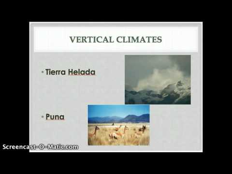 Latin America - Physical Geography
