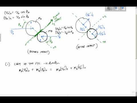 Oblique Impact - Engineering Dynamics