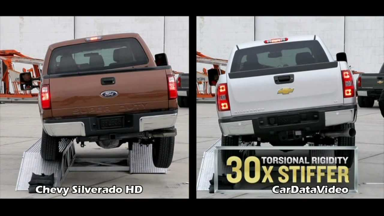 chevy vs ford hd truck bed bend video youtube. Black Bedroom Furniture Sets. Home Design Ideas