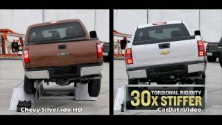 Chevy vs. Ford HD Truck - Bed Bend Video