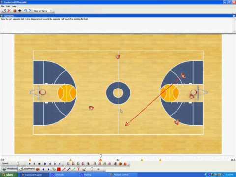 Basketball Press Break