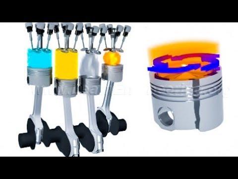 എങ്ങനെയാണ് Engine Work ചെയ്യുന്നത് in malayalam || DREAM ENGINEERING