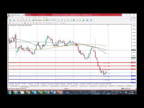 Forex Live Analysis: Outlook for Nov 28 - Dec 2 week