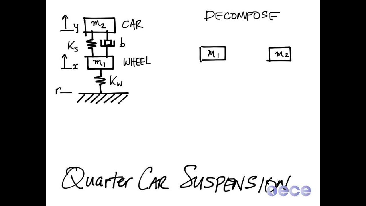 Quarter car suspension model