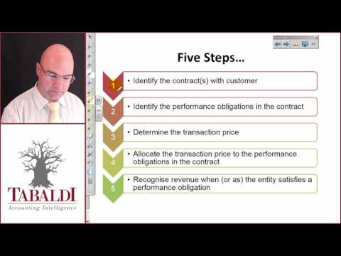 IFRS 15- Objective