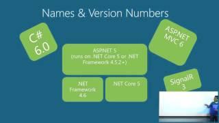 ASP.NET Core 1.0: MVC and Web API