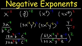 Gambar cover Negative Exponents Explained!