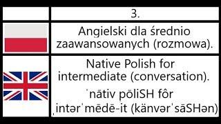 3. Angielski dla średnio zaawansowanych (rozmowa) - Native Polish for intermediate (conversation).