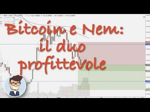 Bitcoin e Nem: il duetto del profitto con un R/R superiore all'1:1