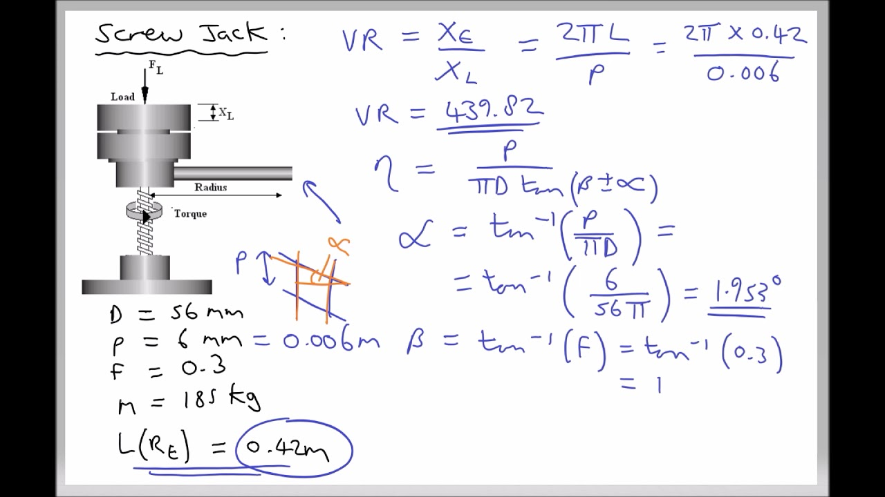 Calculating Screw Jack Efficiency and Required Lifting Force