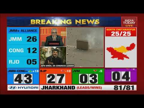 Jharkhand Poll Results : RPN Singh Speaks On Early Poll Results Revealing JMM-Cong Leading