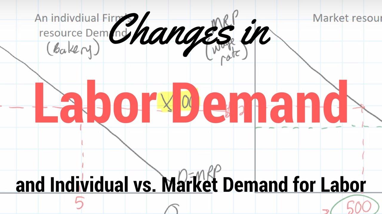 individual demand and market relationship
