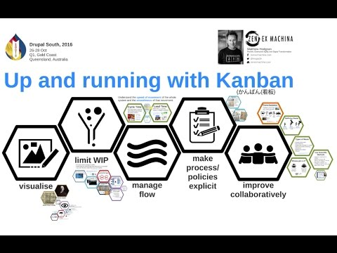 Up and Running with Kanban