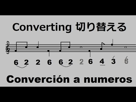 Converting sheet music into numbers