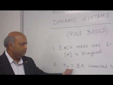 modeling-of-dynamic-systems