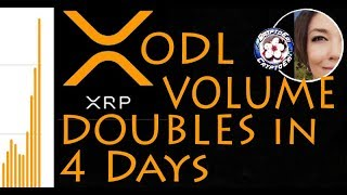 ODL volume doubled in 4 days, Elliptic tracks XRP, Ripple Celent, SEC Jay Claytonn