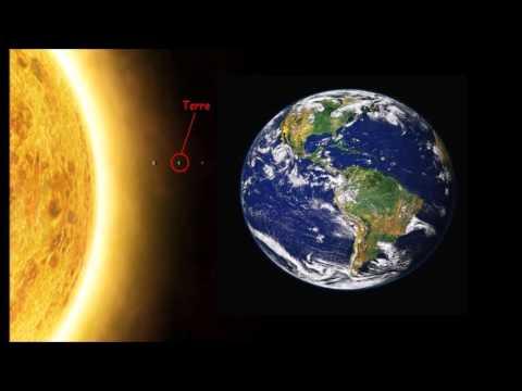 Le système solaire : un système planétaire atypique?