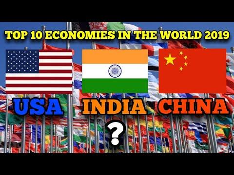 Top 10 Economies