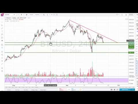 Bitcoin technical analysis - Key levels to watch