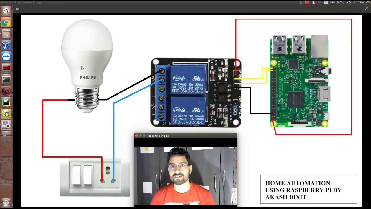 Home automation using Raspberry Pi Full tutorial