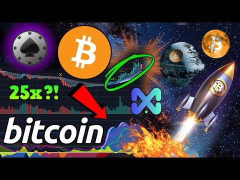 BEST BITCOIN Indicator Yet?! MAXIMIZE $BTC Profits With Market Cipher Strategy 🚀