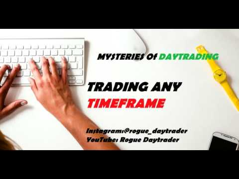 Rogue Daytrader - Trading Any Time Frame