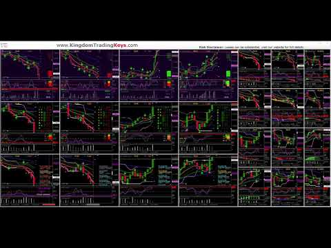 Paper Trading / Forex Demo Trading Practice 2018-08-02 London Session Kingdom Trading Keys