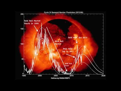 US Gov. EX.Order 4 IMPENDING Space Weather EMP + 16303 + 13603 - ALAS 4 the day - Awake! 1