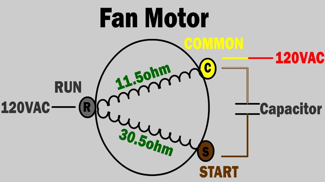 Ac Fan Not Working How To Troubleshoot And Repair Condenser Capacitor Connection Diagram As It Is A Start Motor Trane Air Condition Youtube