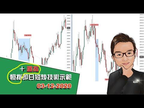雙開 恒指 + 道指 即日短炒技術示範 03-12-2020 - SignalTom投資迷你大學