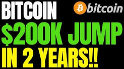 BITCOIN PRICE COULD JUMP TO $200K IN 2 YEARS | BTC Breaking This Key Level Could Send It to The Moon