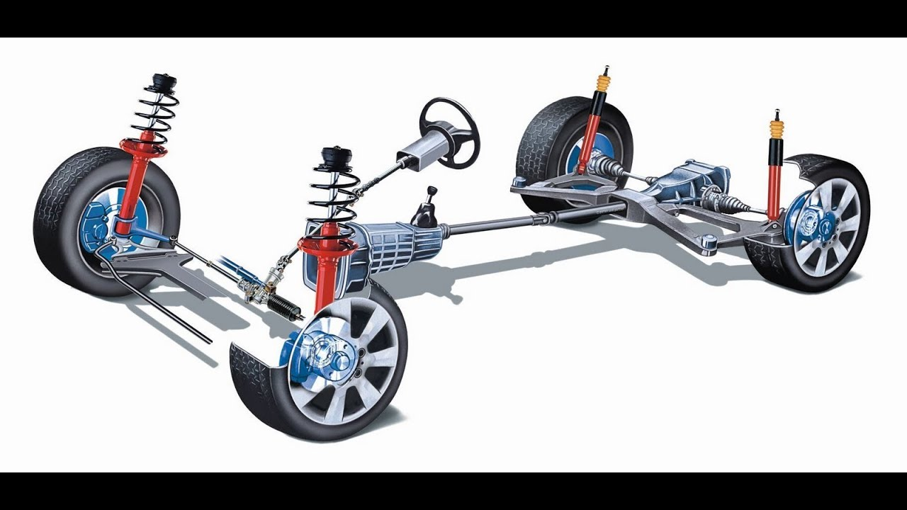 Sistema de suspensão de Automóveis - Animação Técnica