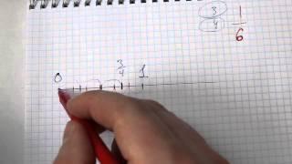Задача №238. Математика 6 класс Виленкин.