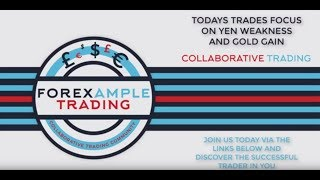 Forex Forecast - Focus today is on a weakening Yen & Gold - 25th October 2018