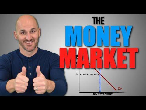 Macro: Unit 4.2 -- The Money Market