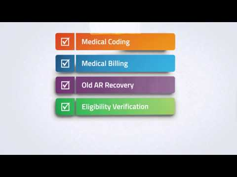 AnnexMed - Offshore Medical Coding and Billing Services