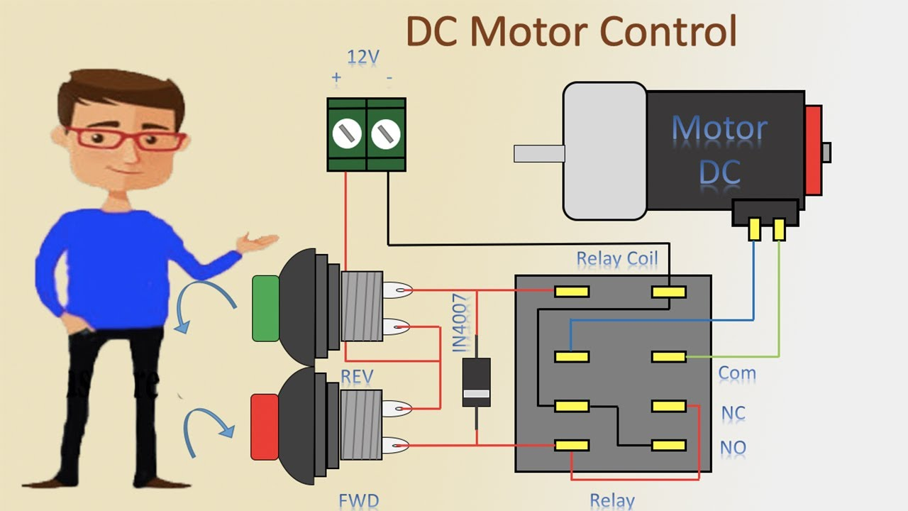 Dc Motor control Forward Reverse and stop | Dc Motor Forward Reverse | DC  Motor - YouTube