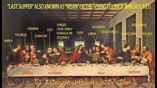 "Brilliant Hidden Messages – Leonardo Da Vinci's ""The Last Supper"""