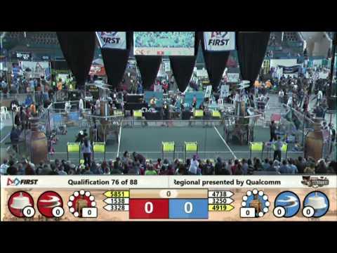 2017 FRC STEAMWORKS San Diego Regional 306 pt. Match (w/ Striking Vikings, Holy Cows, NohoRobo)